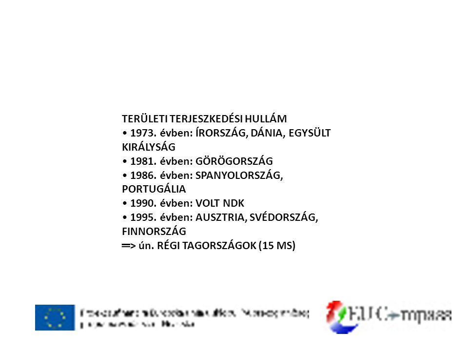 TERÜLETI TERJESZKEDÉSI HULLÁM • 1973. évben: ÍRORSZÁG, DÁNIA, EGYSÜLT KIRÁLYSÁG • 1981.