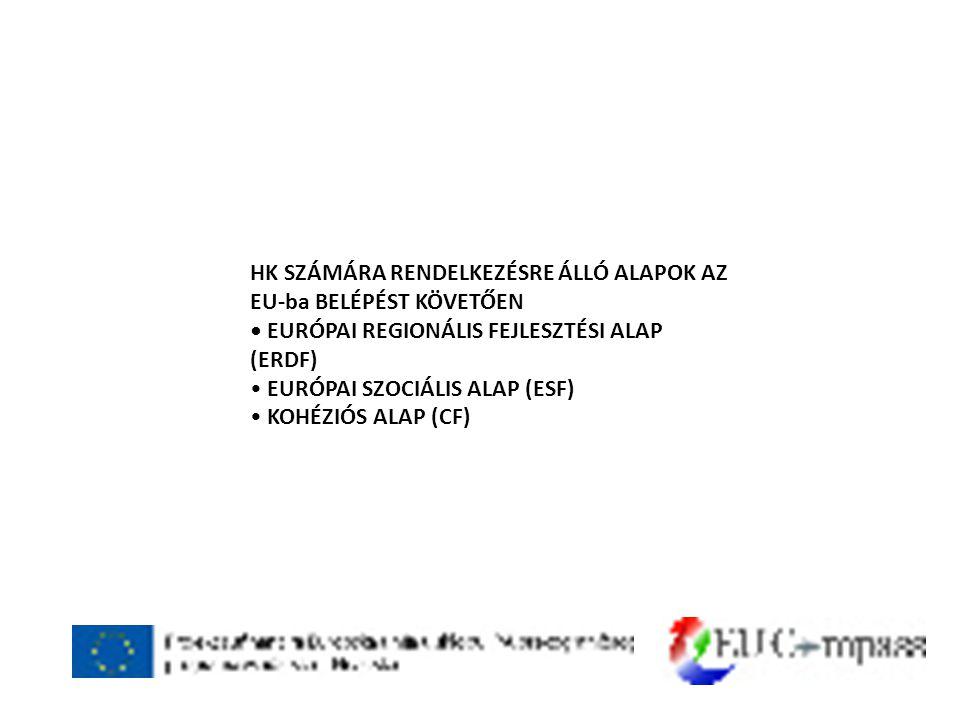 HK SZÁMÁRA RENDELKEZÉSRE ÁLLÓ ALAPOK AZ EU-ba BELÉPÉST KÖVETŐEN • EURÓPAI REGIONÁLIS FEJLESZTÉSI ALAP (ERDF) • EURÓPAI SZOCIÁLIS ALAP (ESF) • KOHÉZIÓS ALAP (CF)
