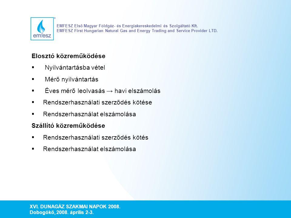 XVI.DUNAGÁZ SZAKMAI NAPOK 2008. Dobogókő, 2008. április 2-3.