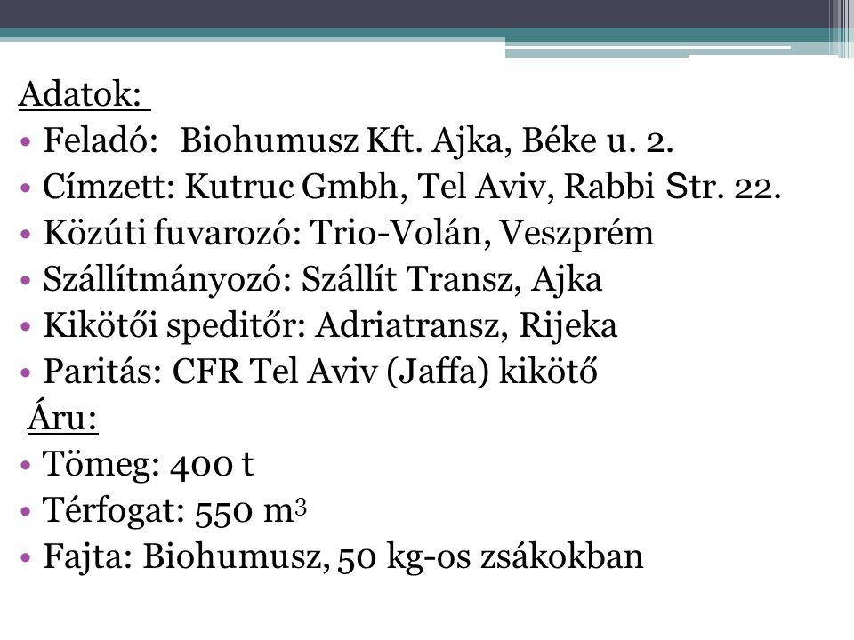Adatok: •Feladó: Biohumusz Kft. Ajka, Béke u. 2. •Címzett: Kutruc Gmbh, Tel Aviv, Rabbi S tr. 22. •Közúti fuvarozó: Trio-Volán, Veszprém •Szállítmányo