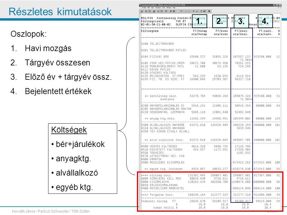 Seite 5 Horváth János / Paróczi Szilveszter / Tóth Zoltán Részletes kimutatások Költségek • bér+járulékok • anyagktg.