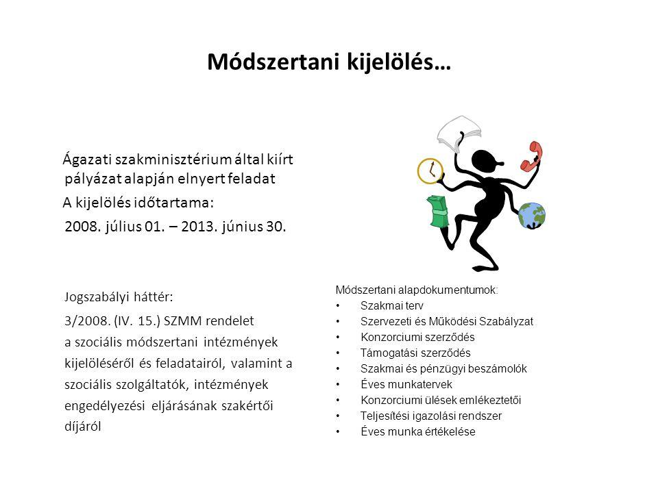 Módszertani kijelölés… Jogszabályi háttér: 3/2008. (IV. 15.) SZMM rendelet a szociális módszertani intézmények kijelöléséről és feladatairól, valamint