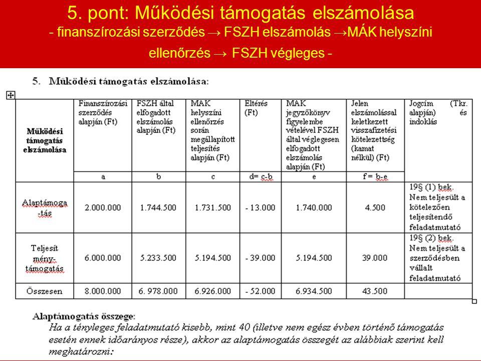 5. pont: Működési támogatás elszámolása - finanszírozási szerződés → FSZH elszámolás →MÁK helyszíni ellenőrzés → FSZH végleges -