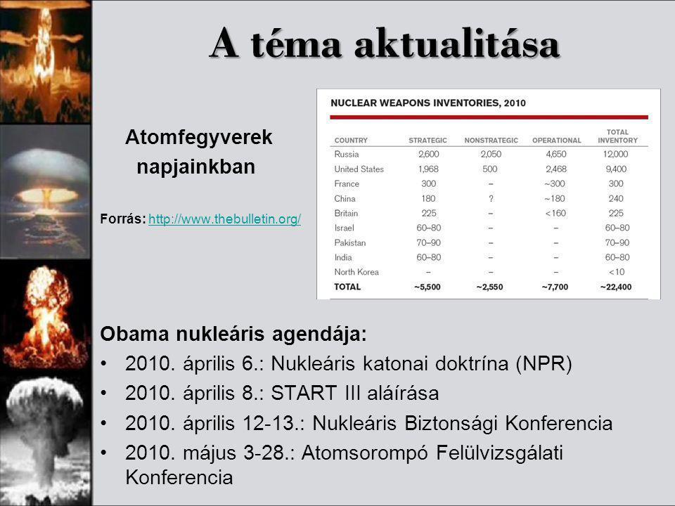A téma aktualitása Atomfegyverek napjainkban Forrás: http://www.thebulletin.org/http://www.thebulletin.org/ Obama nukleáris agendája: •2010. április 6