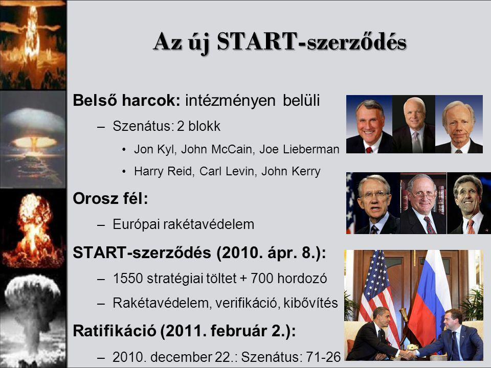 Az új START-szerz ő dés Belső harcok: intézményen belüli –Szenátus: 2 blokk •Jon Kyl, John McCain, Joe Lieberman •Harry Reid, Carl Levin, John Kerry Orosz fél: –Európai rakétavédelem START-szerződés (2010.
