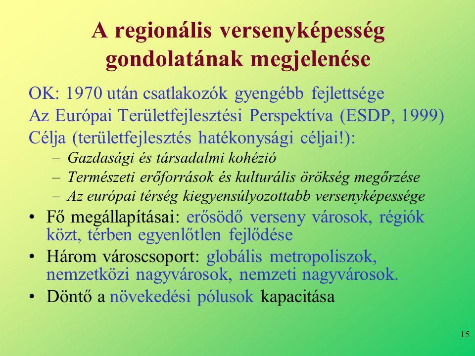 15 A regionális versenyképesség gondolatának megjelenése OK: 1970 után csatlakozók gyengébb fejlettsége Az Európai Területfejlesztési Perspektíva (ESDP, 1999) Célja (területfejlesztés hatékonysági céljai!): –Gazdasági és társadalmi kohézió –Természeti erőforrások és kulturális örökség megőrzése –Az európai térség kiegyensúlyozottabb versenyképessége •Fő megállapításai: erősödő verseny városok, régiók közt, térben egyenlőtlen fejlődése •Három városcsoport: globális metropoliszok, nemzetközi nagyvárosok, nemzeti nagyvárosok.