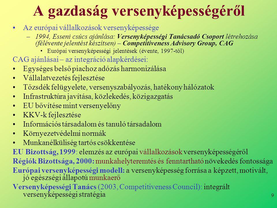 9 A gazdaság versenyképességéről •Az európai vállalkozások versenyképessége –1994, Esseni csúcs ajánlása: Versenyképességi Tanácsadó Csoport létrehozása (félévente jelentést készítsen) – Competitiveness Advisory Group, CAG •Európai versenyképességi jelentések (évente, 1997-től) CAG ajánlásai – az integráció alapkérdései: •Egységes belső piachoz adózás harmonizálása •Vállalatvezetés fejlesztése •Tőzsdék felügyelete, versenyszabályozás, hatékony hálózatok •Infrastruktúra javítása, közlekedés, közigazgatás •EU bővítése mint versenyelőny •KKV-k fejlesztése •Információs társadalom és tanuló társadalom •Környezetvédelmi normák •Munkanélküliség tartós csökkentése EU Bizottság, 1999: elemzés az európai vállalkozások versenyképességéről Régiók Bizottsága, 2000: munkahelyteremtés és fenntartható növekedés fontossága Európai versenyképességi modell: a versenyképesség forrása a képzett, motivált, jó egészségi állapotú munkaerő Versenyképességi Tanács (2003, Competitiveness Council): integrált versenyképességi stratégia