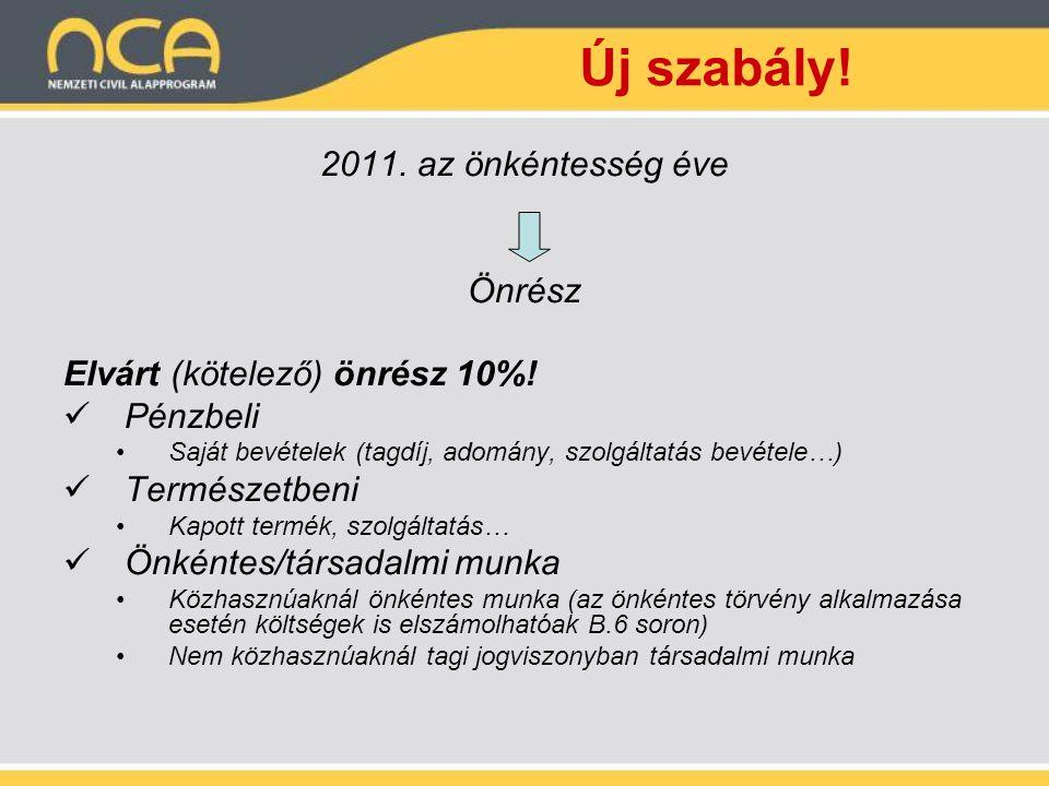 Új szabály. 2011. az önkéntesség éve Önrész Elvárt (kötelező) önrész 10%.