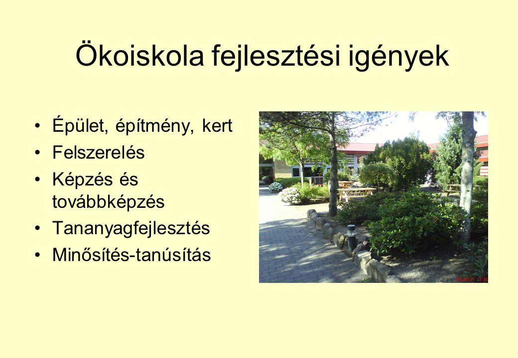 http://www.zoldkoznapok.hu/munkahely.php