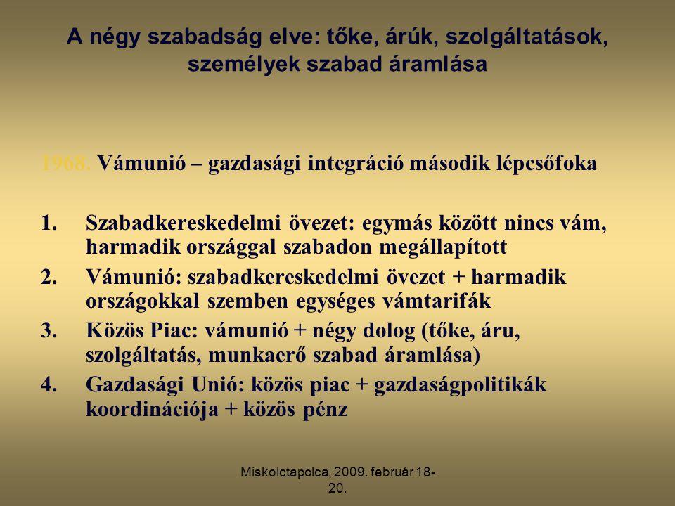 Miskolctapolca, 2009. február 18- 20. A négy szabadság elve: tőke, árúk, szolgáltatások, személyek szabad áramlása 1968. Vámunió – gazdasági integráci