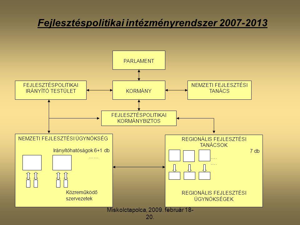 Miskolctapolca, 2009. február 18- 20. PARLAMENT KORMÁNY FEJLESZTÉSPOLITIKAI IRÁNYÍTÓ TESTÜLET NEMZETI FEJLESZTÉSI TANÁCS FEJLESZTÉSPOLITIKAI KORMÁNYBI