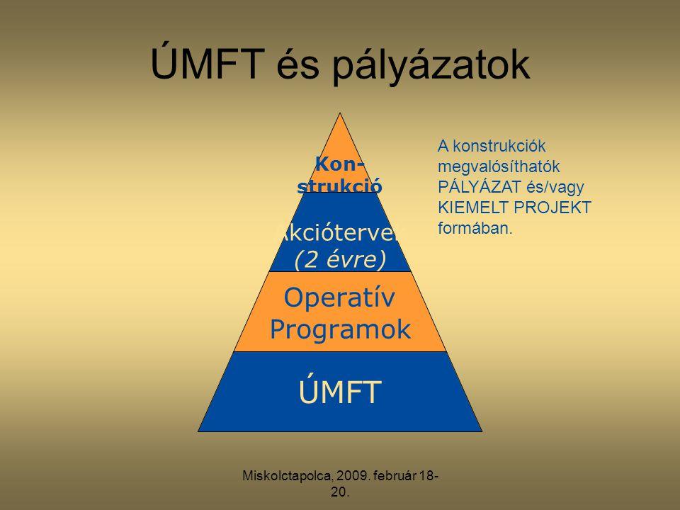 Miskolctapolca, 2009. február 18- 20. ÚMFT és pályázatok Kon- strukció Akciótervek (2 évre) Operatív Programok ÚMFT A konstrukciók megvalósíthatók PÁL