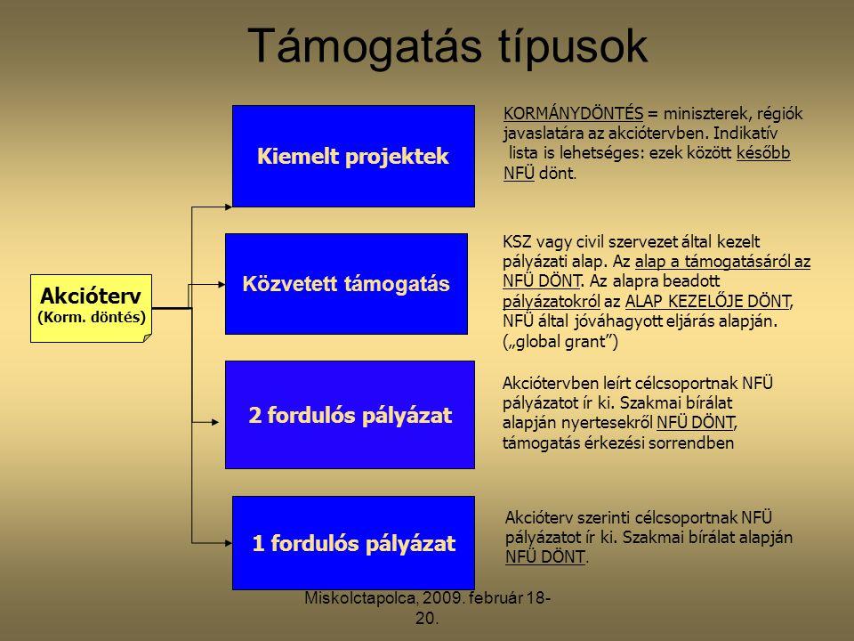 Miskolctapolca, 2009. február 18- 20. Támogatás típusok Akcióterv (Korm. döntés) Kiemelt projektek Közvetett támogatás 1 fordulós pályázat KORMÁNYDÖNT