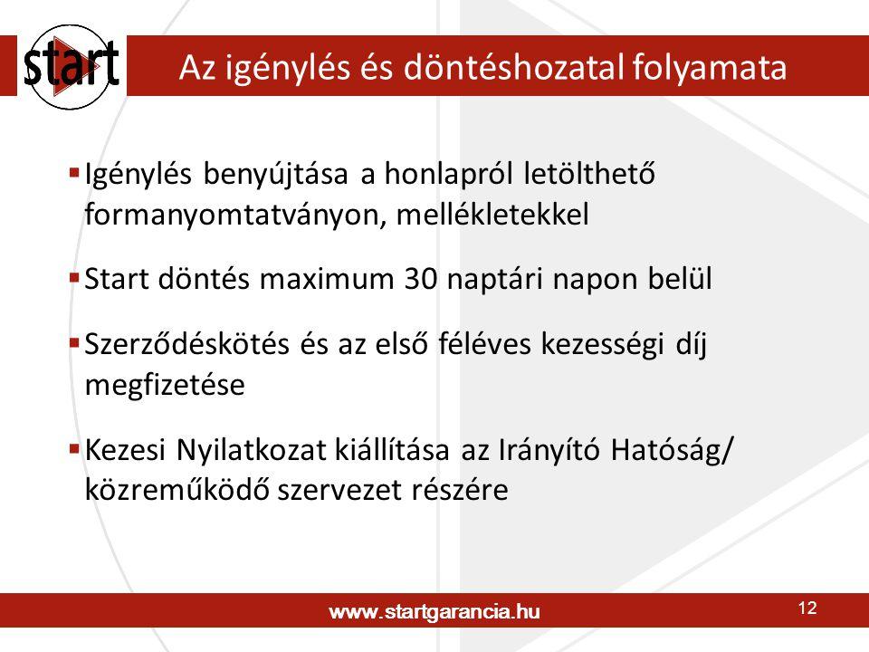 www.startgarancia.hu 12 Az igénylés és döntéshozatal folyamata  Igénylés benyújtása a honlapról letölthető formanyomtatványon, mellékletekkel  Start