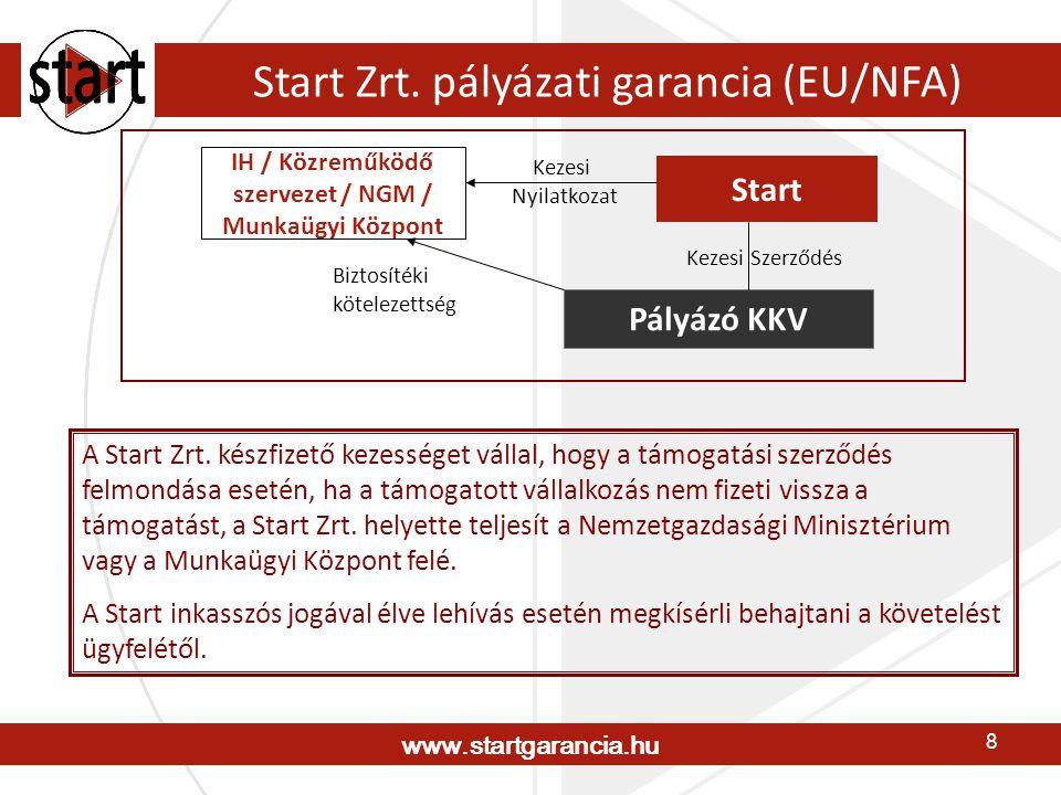 www.startgarancia.hu 8 Start Zrt. pályázati garancia (EU/NFA) A Start Zrt. készfizető kezességet vállal, hogy a támogatási szerződés felmondása esetén