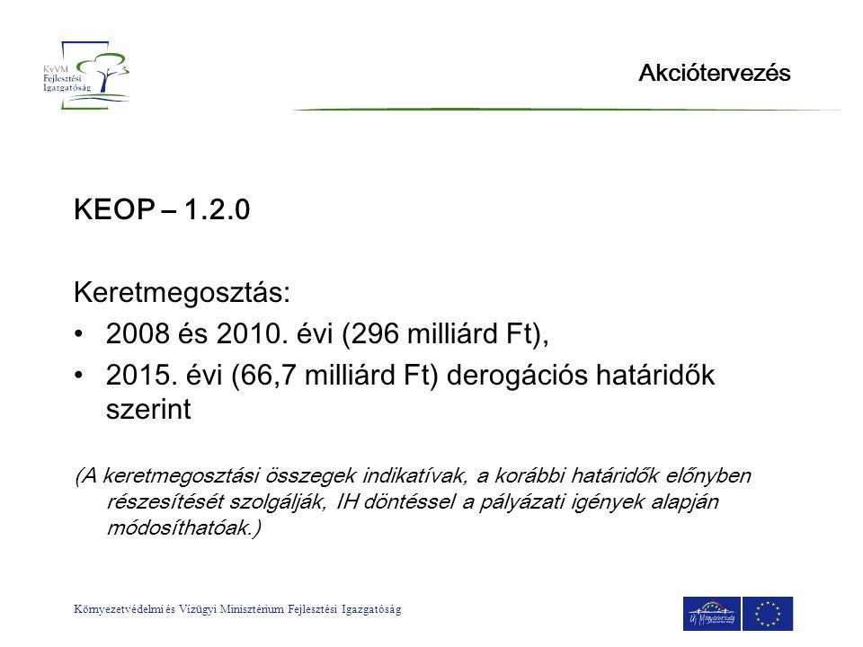 Környezetvédelmi és Vízügyi Minisztérium Fejlesztési Igazgatóság Akciótervezés KEOP – 1.2.0 Keretmegosztás: •2008 és 2010. évi (296 milliárd Ft), •201