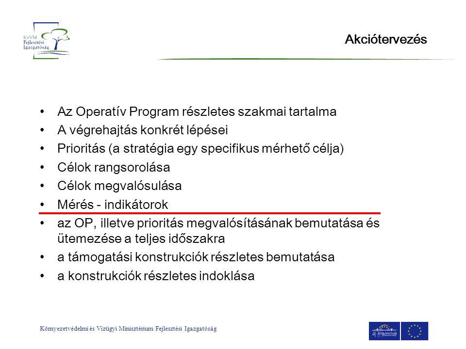 Környezetvédelmi és Vízügyi Minisztérium Fejlesztési Igazgatóság Akciótervezés •Az Operatív Program részletes szakmai tartalma •A végrehajtás konkrét