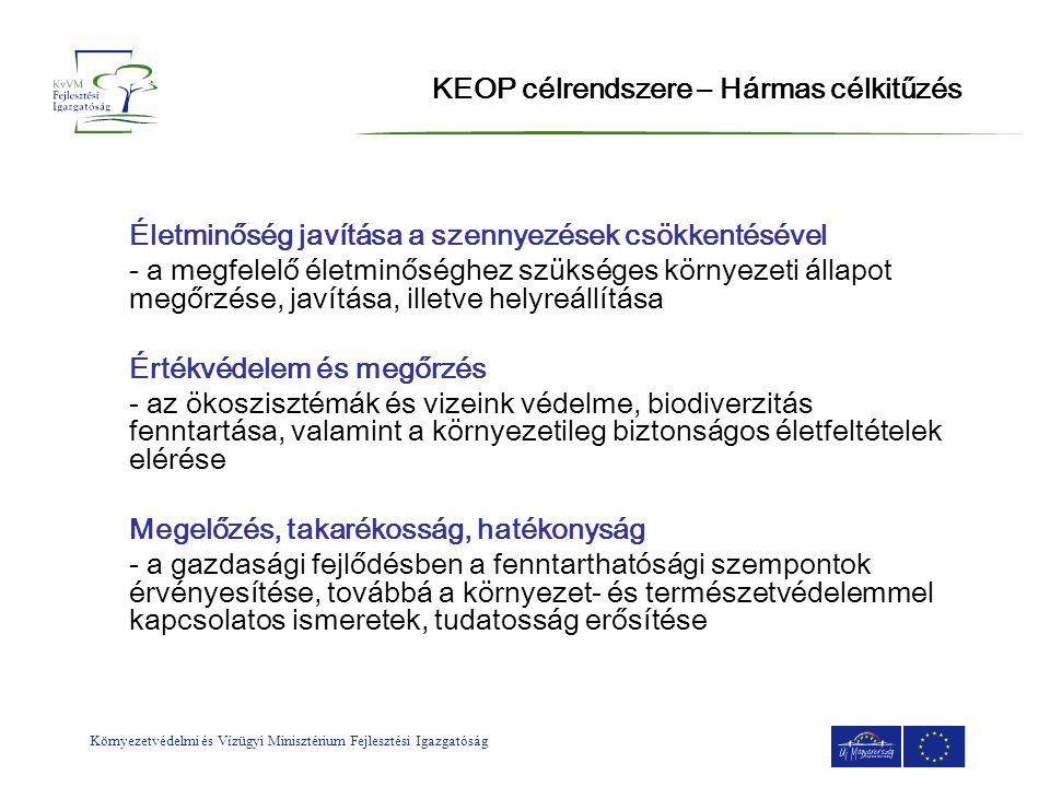 Környezetvédelmi és Vízügyi Minisztérium Fejlesztési Igazgatóság KEOP célrendszere – Hármas célkitűzés Életminőség javítása a szennyezések csökkentésé
