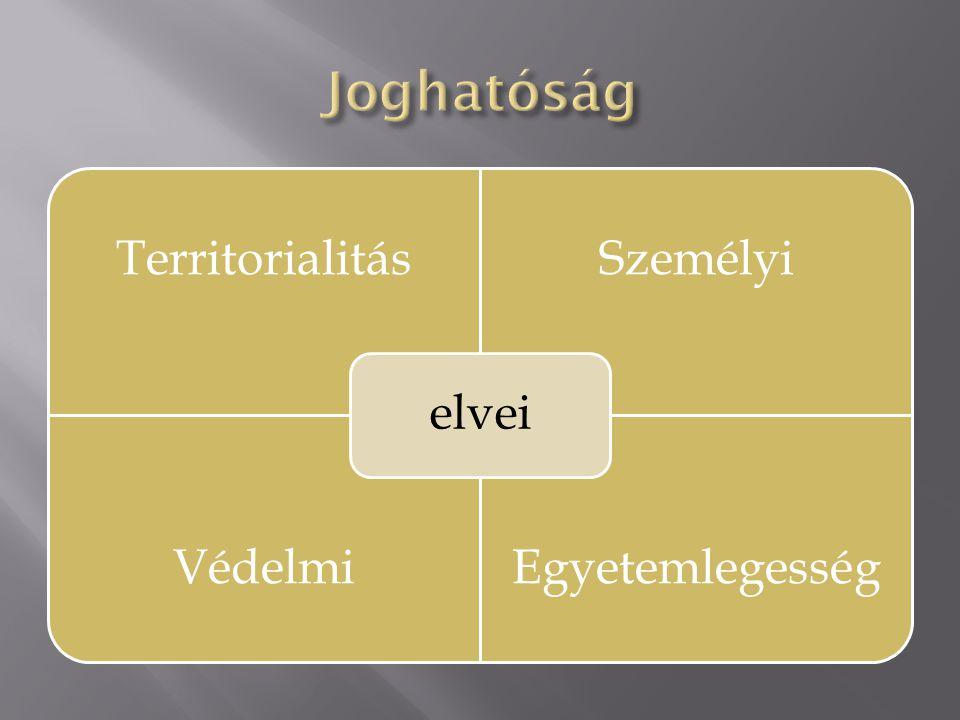 TerritorialitásSzemélyi VédelmiEgyetemlegesség elvei