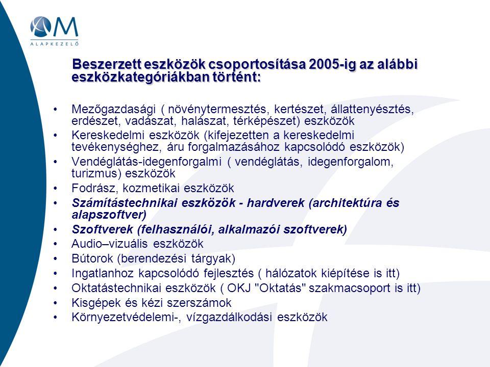 Beszerzett eszközök csoportosítása 2005-ig az alábbi eszközkategóriákban történt: Beszerzett eszközök csoportosítása 2005-ig az alábbi eszközkategóriá