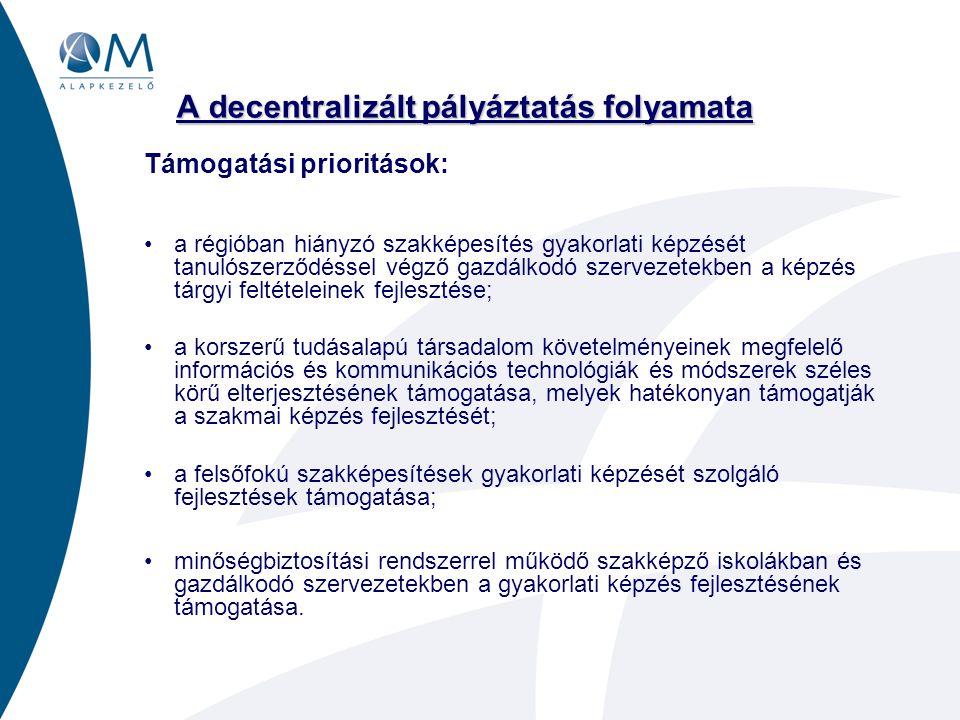 IEI szerződések szerinti támogatási összegek megoszlása regionálisan (199 db szerződésre összesen 1, 141 mrd Ft támogatási összeg)