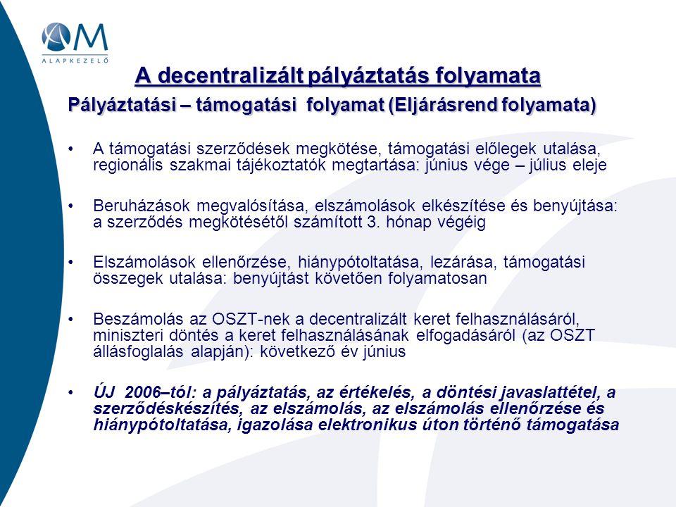 Monitoring •Pályázati kiírásokban országosan egységes monitoring indikátor - típusok kerültek meghatározásra (OMAI dolgozta ki) •Az indikátortáblázatot és a kitöltési útmutatót a Támogatottak az OMAI honlapjáról töltik le •A Támogatottak monitoring - adatszolgáltatási tevékenysége elektronikus úton (is) történik •A Támogatottaknak 5 éven keresztül van monitoring - adatszolgáltatási kötelezettségük az OMAI felé •A 2004.