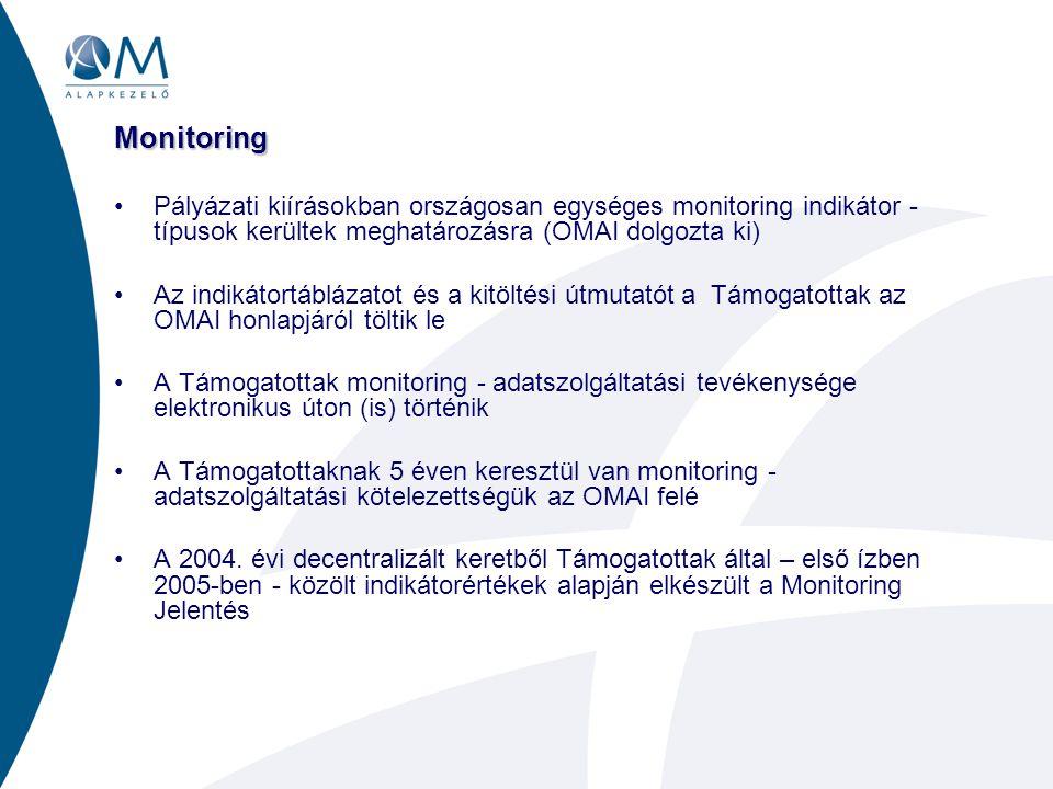 Monitoring •Pályázati kiírásokban országosan egységes monitoring indikátor - típusok kerültek meghatározásra (OMAI dolgozta ki) •Az indikátortáblázato