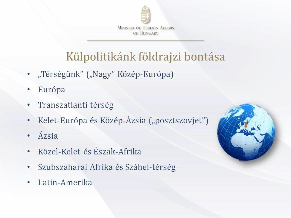"""Külpolitikánk földrajzi bontása • """"Térségünk (""""Nagy Közép-Európa) • Európa • Transzatlanti térség • Kelet-Európa és Közép-Ázsia (""""posztszovjet ) • Ázsia • Közel-Kelet és Észak-Afrika • Szubszaharai Afrika és Száhel-térség • Latin-Amerika"""
