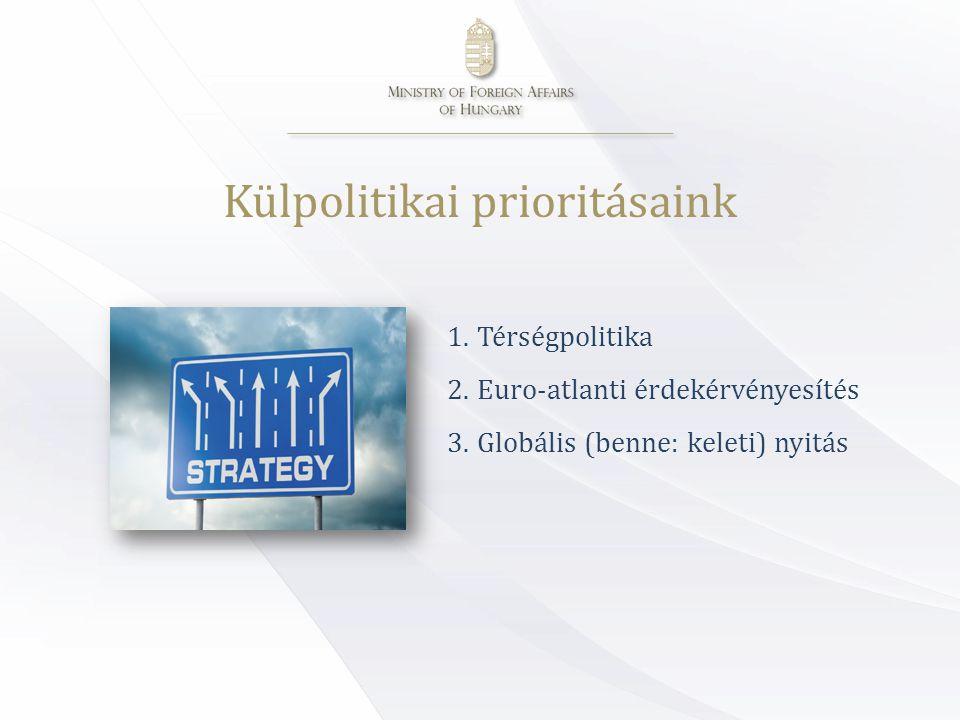 """Térségpolitika • Összetevők: nemzetpolitika+ szomszédságpolitika + szűkebb térség (V4) + tágabb térség(CEI) • koncentrikus körök • délnyugati építkezés eszközök: többoldalú együttműködések + kétoldalú együttműködések + a térséggel kapcsolatos érdekek képviselete """"kifelé"""