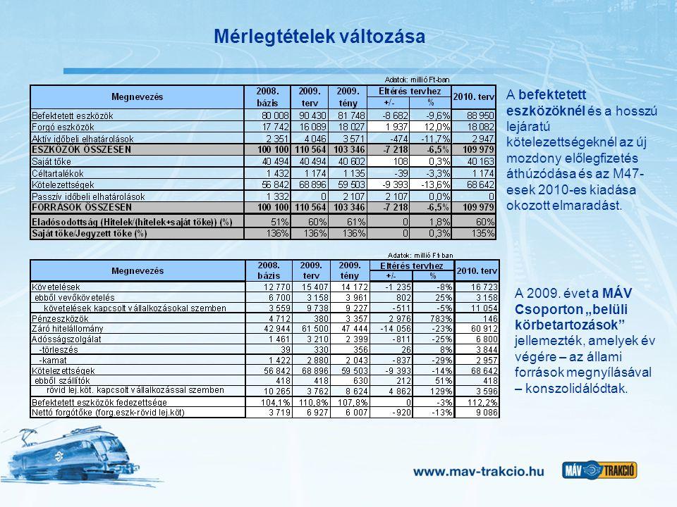 Mérlegtételek változása A befektetett eszközöknél és a hosszú lejáratú kötelezettségeknél az új mozdony előlegfizetés áthúzódása és az M47- esek 2010-es kiadása okozott elmaradást.
