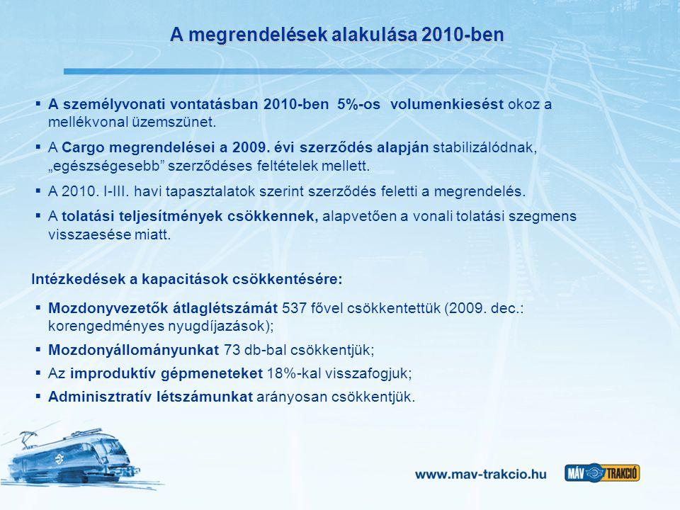 A megrendelések alakulása 2010-ben  A személyvonati vontatásban 2010-ben 5%-os volumenkiesést okoz a mellékvonal üzemszünet.  A Cargo megrendelései