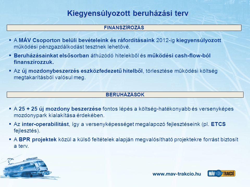 Kiegyensúlyozott beruházási terv FINANSZÍROZÁS  A MÁV Csoporton belüli bevételeink és ráfordításaink 2012-ig kiegyensúlyozott működési pénzgazdálkodást tesztnek lehetővé.