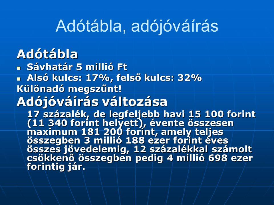 Adótábla, adójóváírás Adótábla  Sávhatár 5 millió Ft  Alsó kulcs: 17%, felső kulcs: 32% Különadó megszűnt! Adójóváírás változása 17 százalék, de leg
