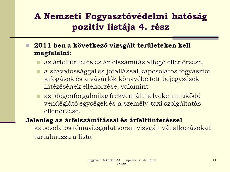 Jegyzői értekezlet 2011. április 12. dr. Rácz Vanda 11 A Nemzeti Fogyasztóvédelmi hatóság pozitív listája 4. rész  2011-ben a következő vizsgált terü