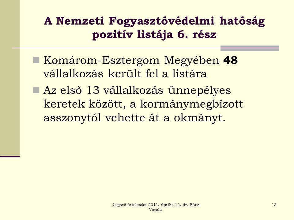 Jegyzői értekezlet 2011. április 12. dr. Rácz Vanda 13 A Nemzeti Fogyasztóvédelmi hatóság pozitív listája 6. rész  Komárom-Esztergom Megyében 48 váll