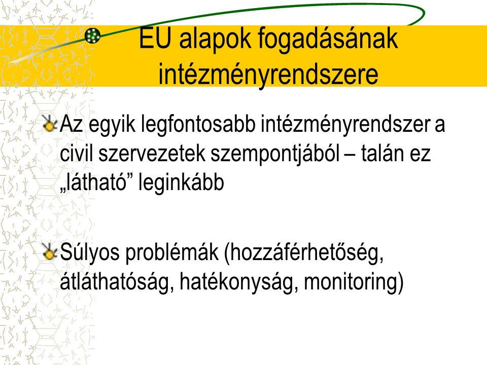 """EU alapok fogadásának intézményrendszere Az egyik legfontosabb intézményrendszer a civil szervezetek szempontjából – talán ez """"látható leginkább Súlyos problémák (hozzáférhetőség, átláthatóság, hatékonyság, monitoring)"""