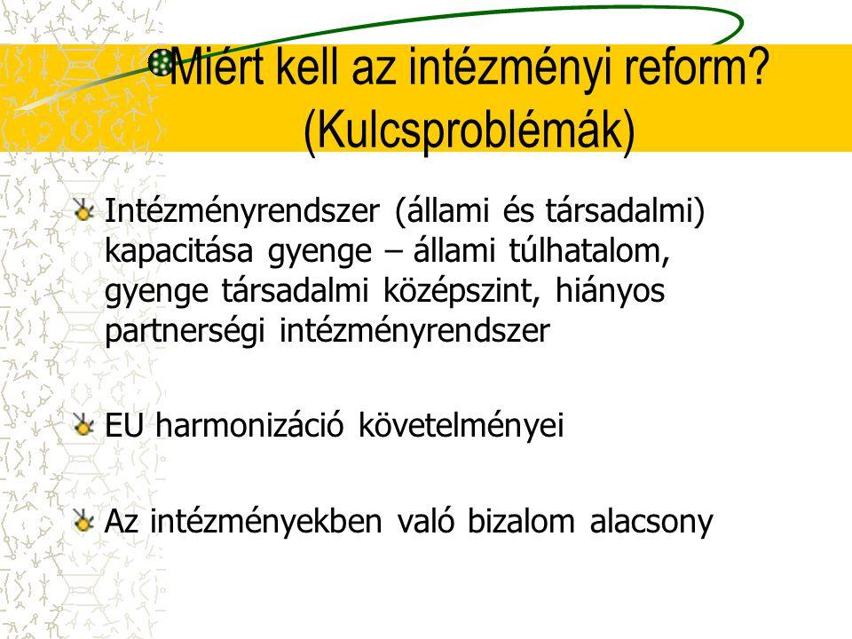 Miért kell az intézményi reform.