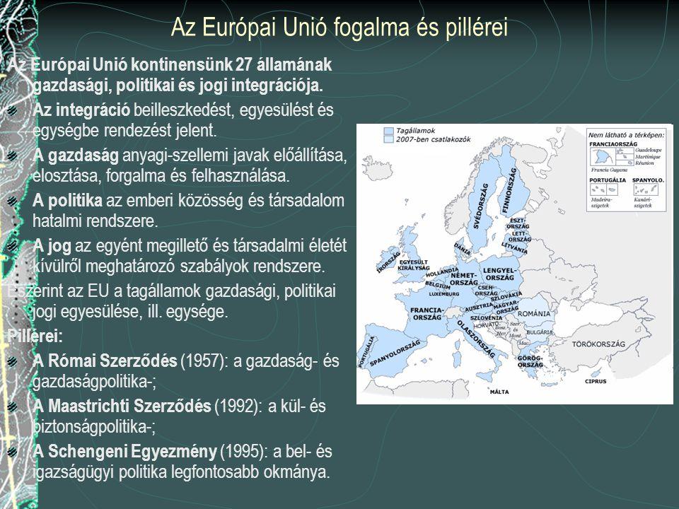 Az Európai Unió fogalma és pillérei Az Európai Unió kontinensünk 27 államának gazdasági, politikai és jogi integrációja.