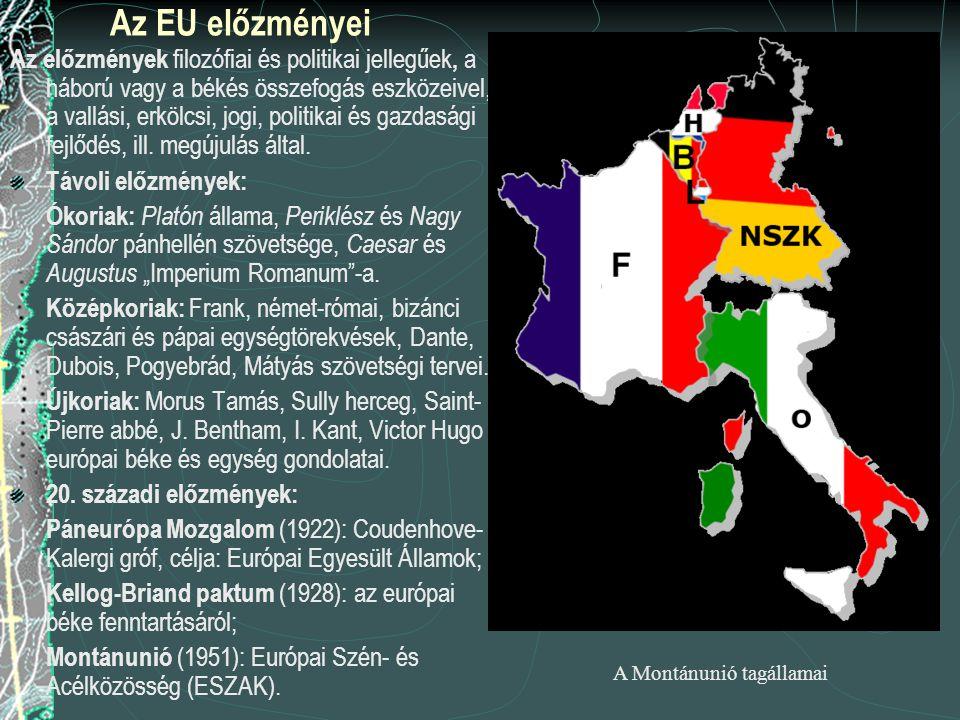 Az EU főbb adatai