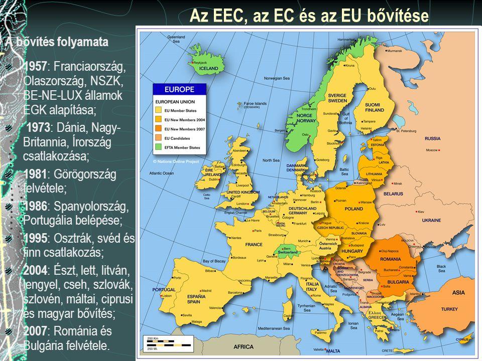 Az EEC, az EC és az EU bővítése A bővítés folyamata 1957 : Franciaország, Olaszország, NSZK, BE-NE-LUX államok EGK alapítása; 1973 : Dánia, Nagy- Britannia, Írország csatlakozása; 1981 : Görögország felvétele; 1986 : Spanyolország, Portugália belépése; 1995 : Osztrák, svéd és finn csatlakozás; 2004 : Észt, lett, litván, lengyel, cseh, szlovák, szlovén, máltai, ciprusi és magyar bővítés; 2007 : Románia és Bulgária felvétele.