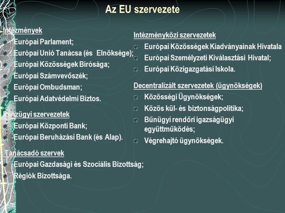 Az EU szervezete Intézmények Európai Parlament; Európai Unió Tanácsa (és Elnöksége); Európai Közösségek Bírósága; Európai Számvevőszék; Európai Ombudsman; Európai Adatvédelmi Biztos.