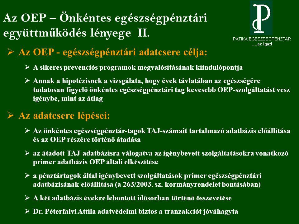 Az OEP – Önkéntes egészségpénztári együttm ű ködés lényege II.