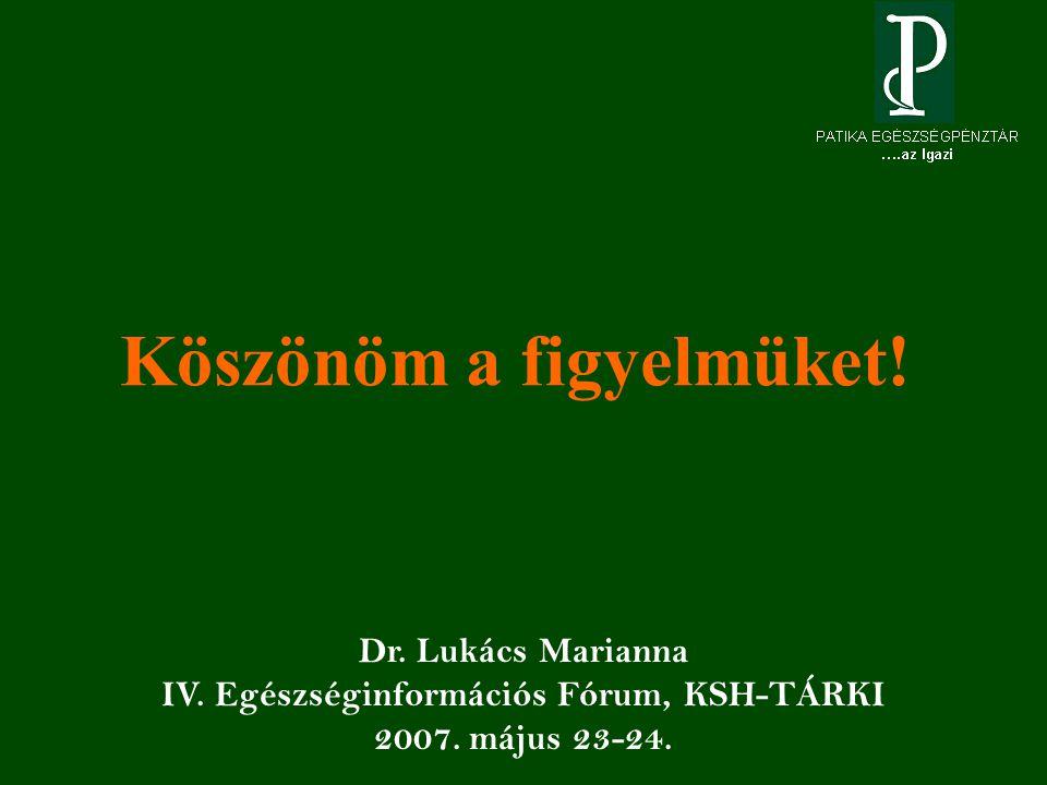 Köszönöm a figyelmüket.Dr. Lukács Marianna IV. Egészséginformációs Fórum, KSH-TÁRKI 2007.
