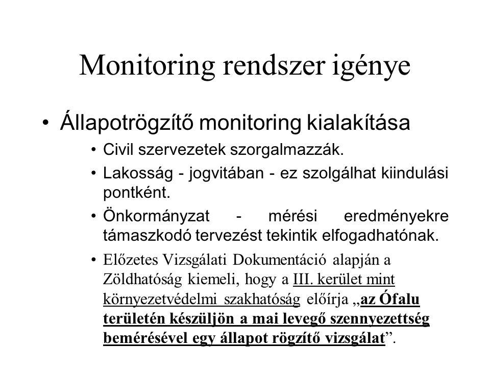 Monitoring rendszer igénye •Állapotrögzítő monitoring kialakítása •Civil szervezetek szorgalmazzák.