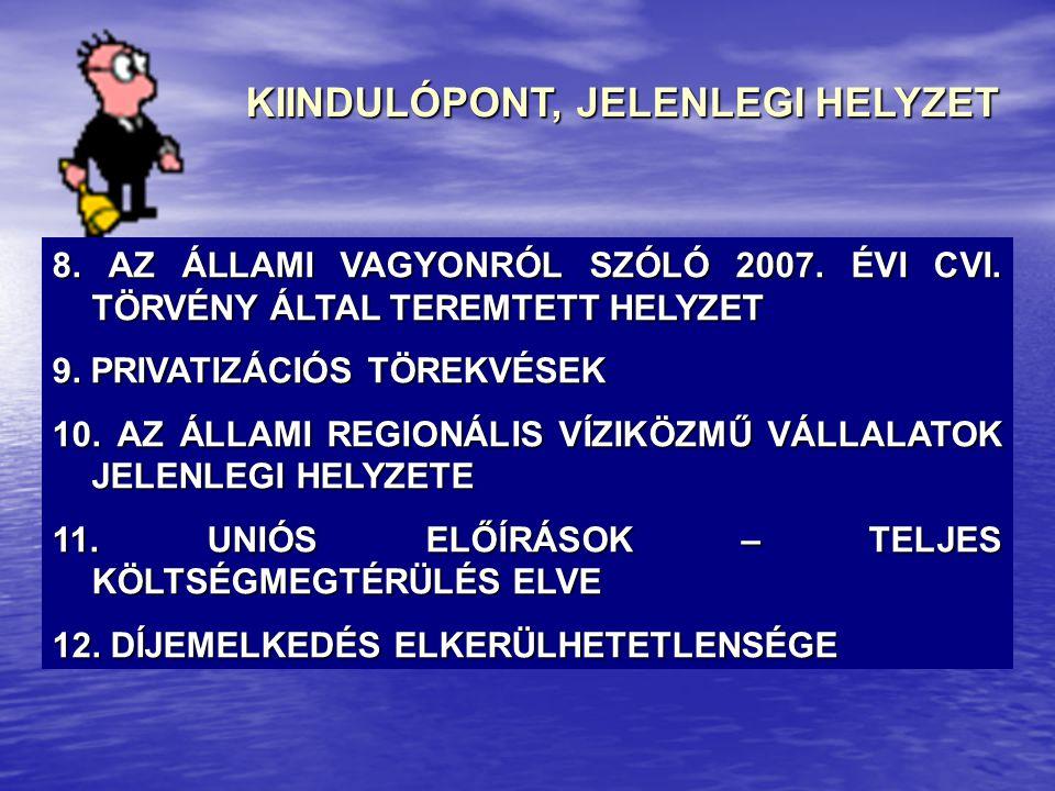 KIINDULÓPONT, JELENLEGI HELYZET 8. AZ ÁLLAMI VAGYONRÓL SZÓLÓ 2007. ÉVI CVI. TÖRVÉNY ÁLTAL TEREMTETT HELYZET 9. PRIVATIZÁCIÓS TÖREKVÉSEK 10. AZ ÁLLAMI