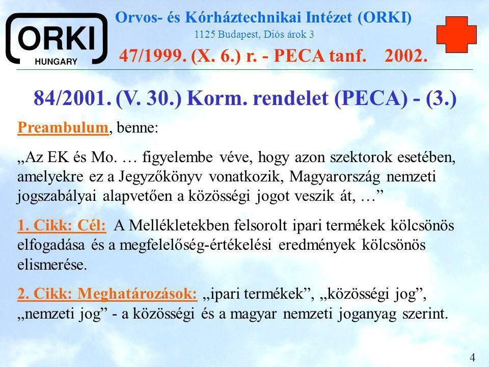 Orvos- és Kórháztechnikai Intézet (ORKI) 1125 Budapest, Diós árok 3 47/1999.