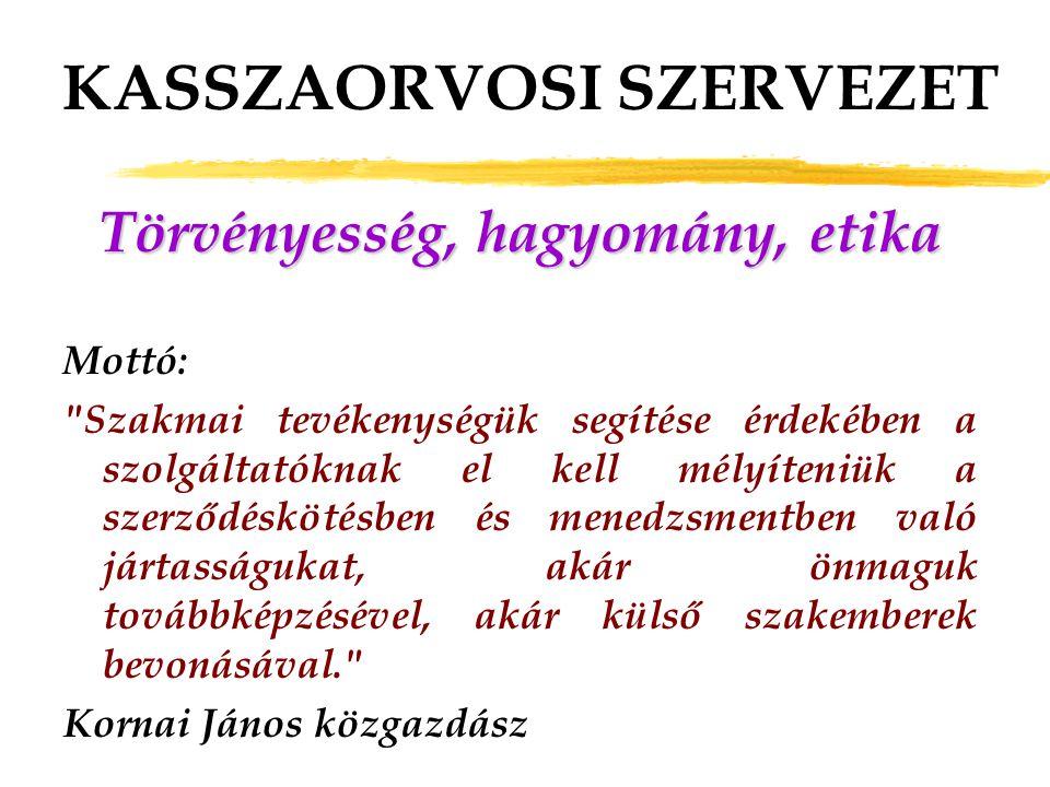 KASSZAORVOSI SZERVEZET 2008.