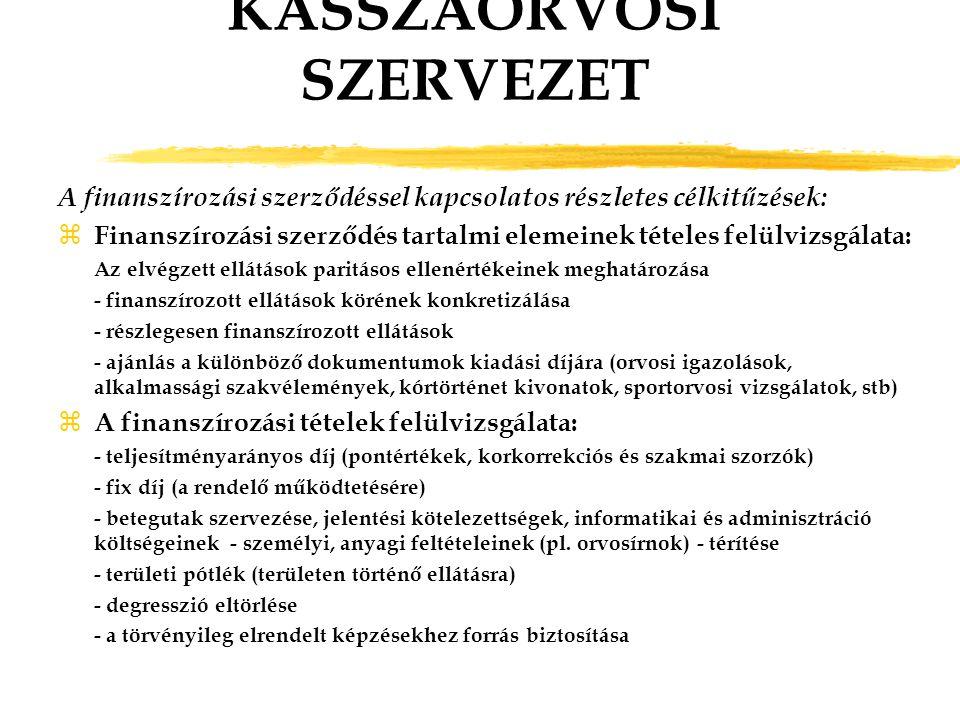 KASSZAORVOSI SZERVEZET z Vizitdíj pótlása, forrása, (állami kötelezettségek?) z Ajánlás a nem finanszírozott szolgáltatások körének és díjának megállapítására, mely jelenleg is a szolgáltatók hatásköre.