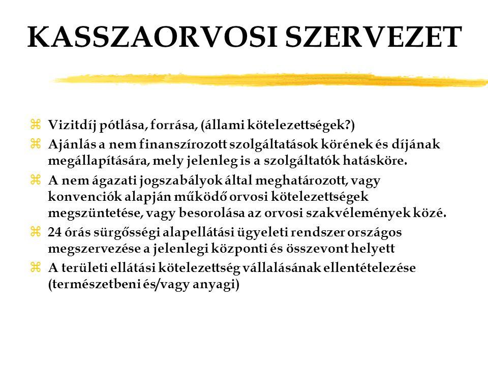 KASSZAORVOSI SZERVEZET z Vizitdíj pótlása, forrása, (állami kötelezettségek ) z Ajánlás a nem finanszírozott szolgáltatások körének és díjának megállapítására, mely jelenleg is a szolgáltatók hatásköre.