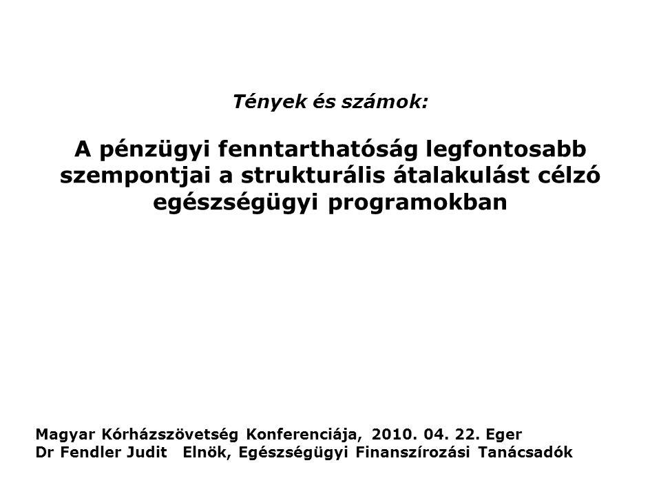 Tények és számok: A pénzügyi fenntarthatóság legfontosabb szempontjai a strukturális átalakulást célzó egészségügyi programokban Magyar Kórházszövetsé